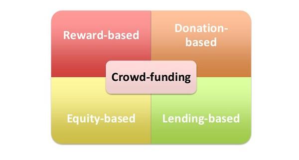 crowd-funding-types